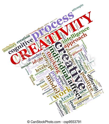 Creativity wordcloud - csp9553791