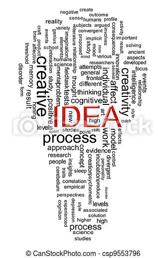 Bulb idea wordcloud - csp9553796
