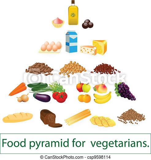 Food pyramid  - csp9598114