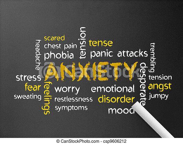 Anxiety - csp9606212