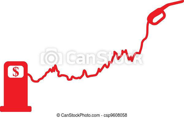 Gasoline price rise - csp9608058