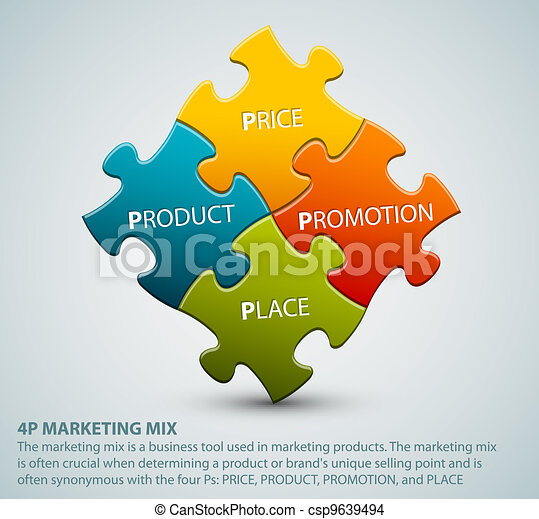 Vector 4P marketing mix model illustration - csp9639494