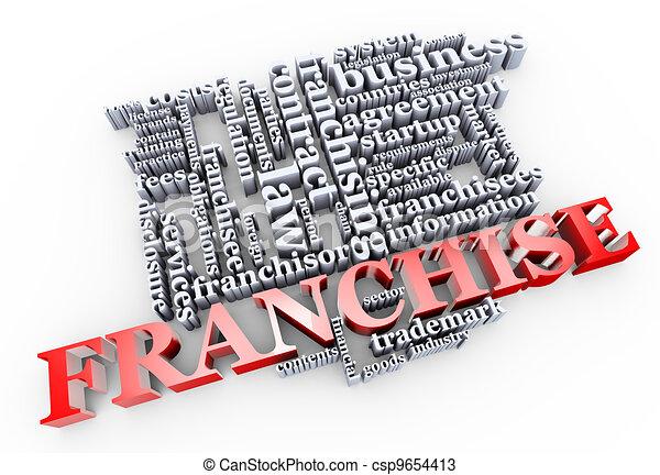 3d franchise wordcloud - csp9654413