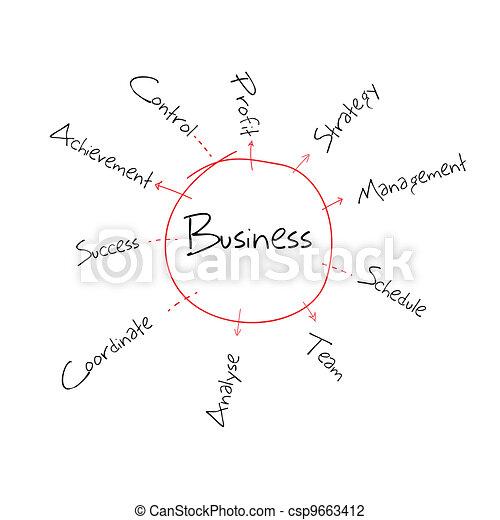 Business Diagram - csp9663412