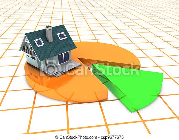 modern home on pie chart  - csp9677675