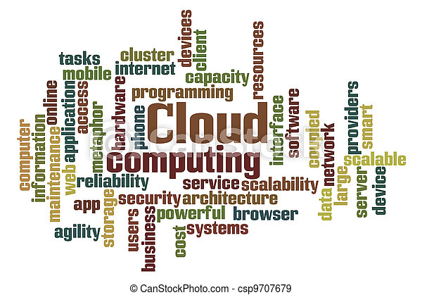 Stock Photographs of Cloud Computing - Word Cloud Computing on white background