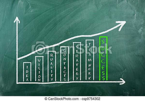 Business chart - csp9754302