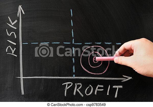 Risk-Profit graph - csp9783549