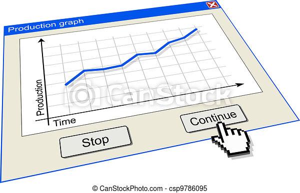 Production graph - csp9786095