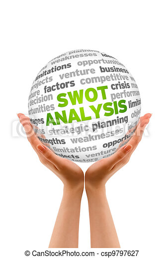 Swot Analysis - csp9797627