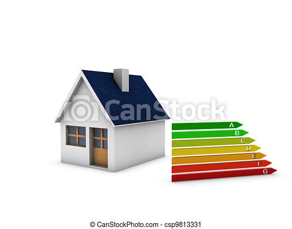 energy house - csp9813331