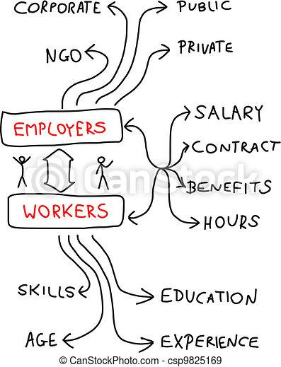 Career - csp9825169