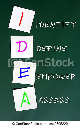 Chalk drawing of IDEA for Identify, define, empower and assess  - csp9895220