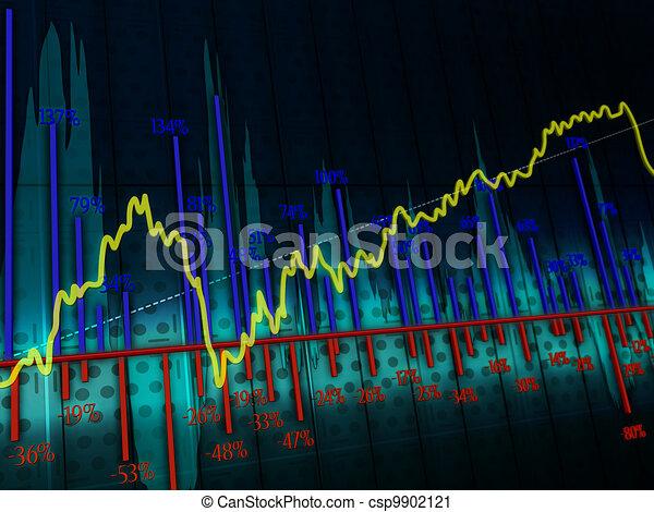 charts - csp9902121