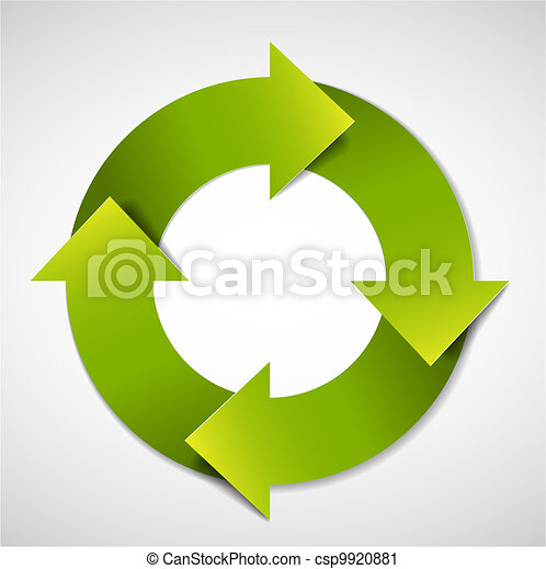 Vector green life cycle diagram - csp9920881