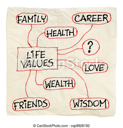 life value cncept on a napkin - csp9926192