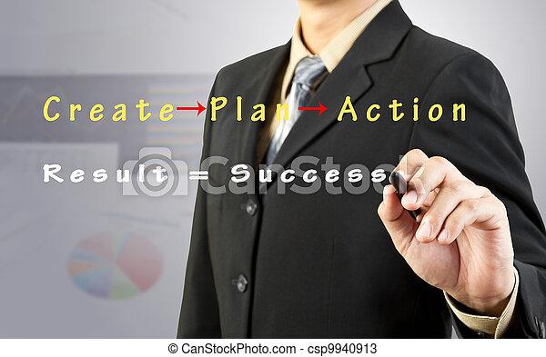 Businessman draw success flow chart  - csp9940913