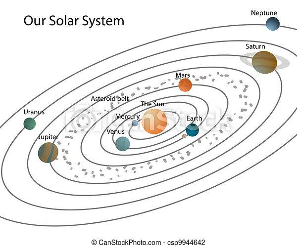 clip art de notre  syst u00e8me  solaire