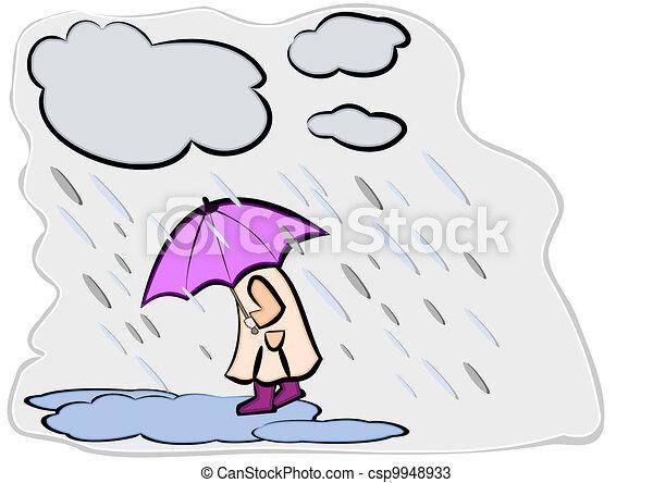 Raining Cats And Dogs Drawing Umbrella it is Raining Cats