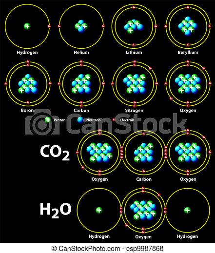 chemical covalent bonds black - csp9987868