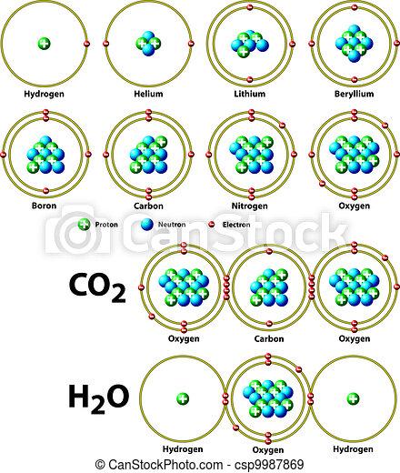 chemical covalent bonds - csp9987869