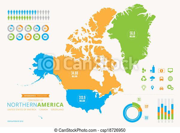 Canada Infographic - csp18726950