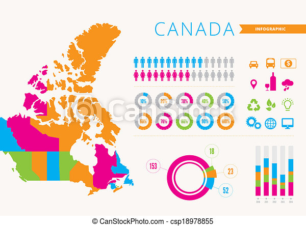 Canada infographic An info graphic of canada with map and