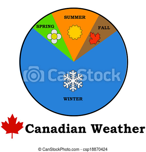 Canadian weather - csp18870424