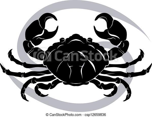 Cancer zodiac horoscope astrology sign - csp12659836