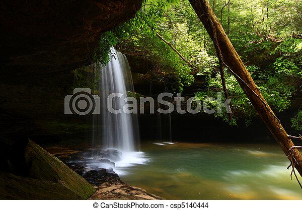 Caney Creek Falls in Alabama - csp5140444