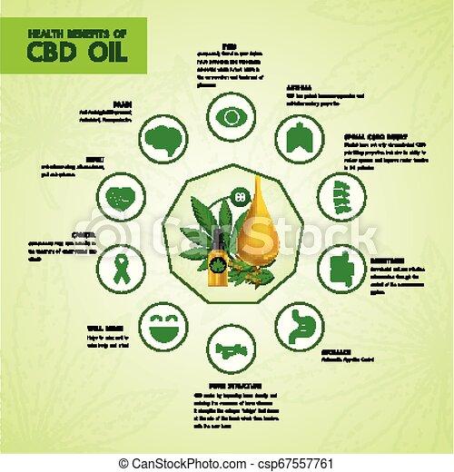 Cannabis benefits for health vector - csp67557761
