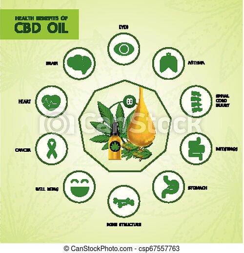 Cannabis benefits for health vector - csp67557763