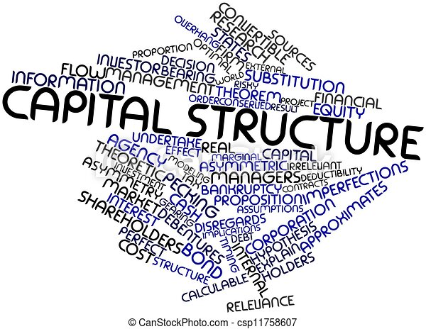 which alternative capital structure is more advantageous Refers to the extent to which a firm relies on debt the more debt financing a firm uses in its capital structure, the more financial leverage it employs homemade leverage the use of personal borrowing to change the overall amount of financial leverage to which the individual is exposed.