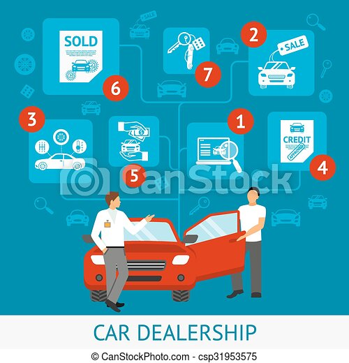 Car Dealership Illustration - csp31953575