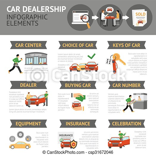 Car Dealership Infographics - csp31672046