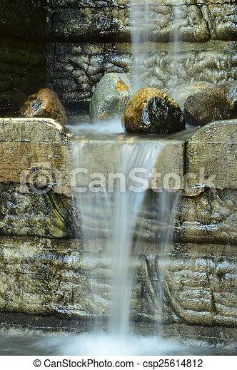 característica de agua - csp25614812