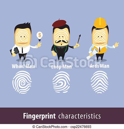 caratteristiche, impronta digitale, uomo - csp22476693