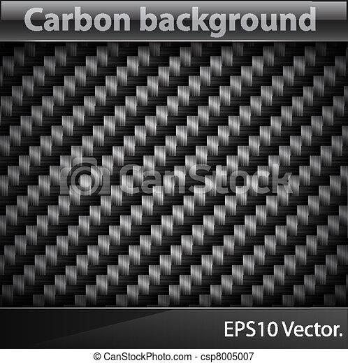 carbono, texture. - csp8005007