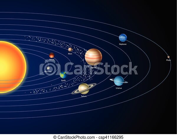 Vector illustration of card with solar system sun planets eps card with solar system sun planet csp41166295 ccuart Image collections