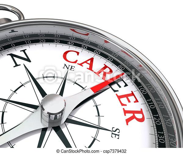 career compass - csp7379432
