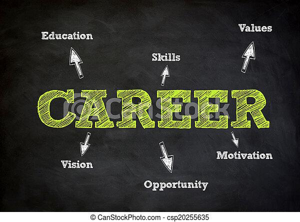 Career concept - csp20255635