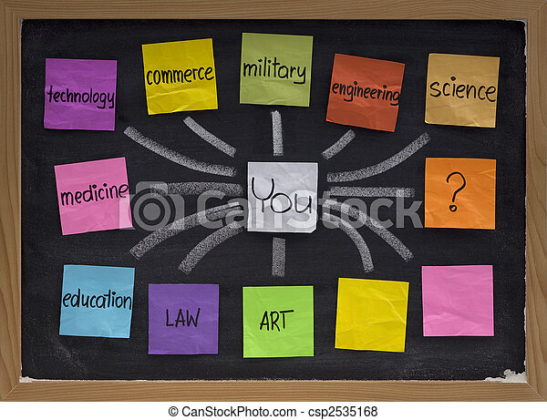 career options, choices, decisions - csp2535168
