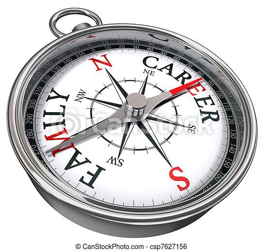 Career versus family concept compass - csp7627156