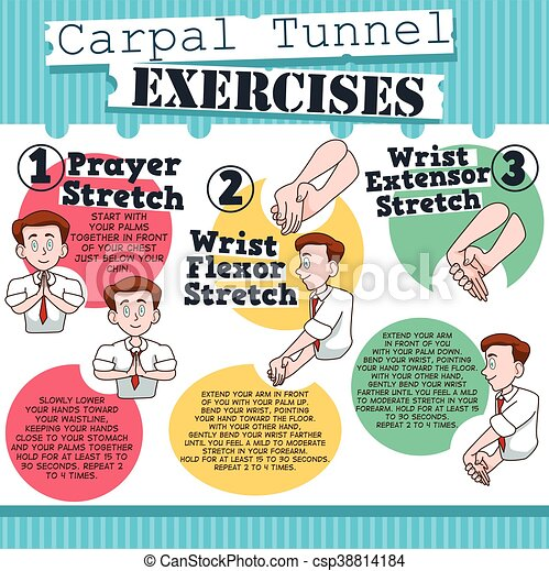 Carpal Tunnel Exercises infographic - csp38814184