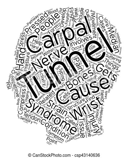 Carpal Tunnel Syndrome An Overview text background wordcloud concept - csp43140636