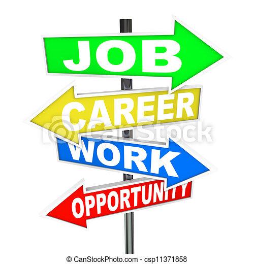 Oportunidad de trabajo de trabajo palabras de signos de carretera - csp11371858