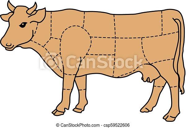 Cartoon Cow Cattle Meat Diagram