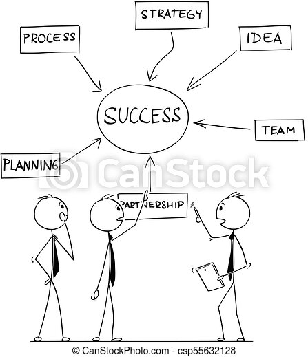 cartoon of business team or people working on scheme of success cartoon stick man drawing conceptual illustration of https www canstockphoto com cartoon of business team or people 55632128 html