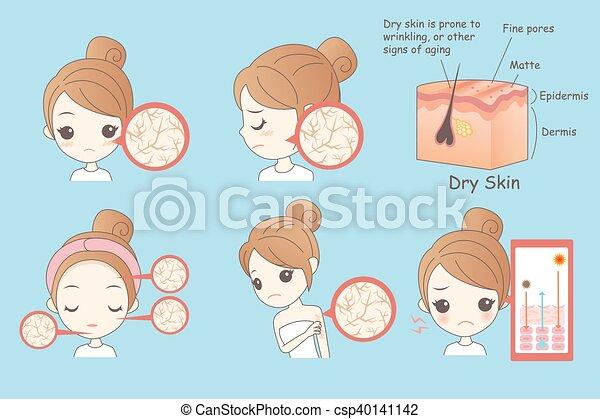 cartoon woman face dry skin - csp40141142