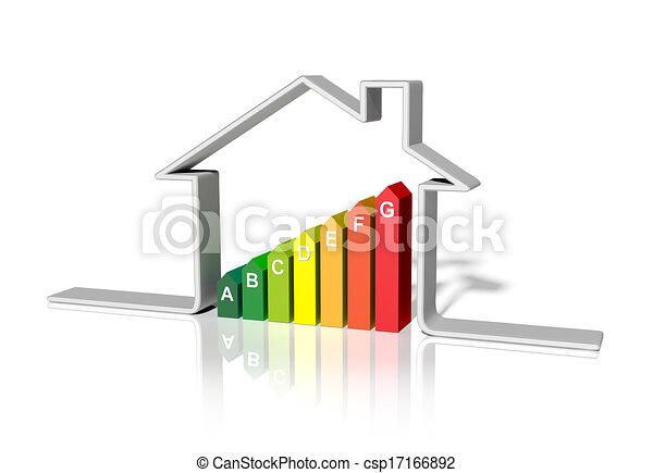 casa, 3d, -, energetico, interpretazione - csp17166892
